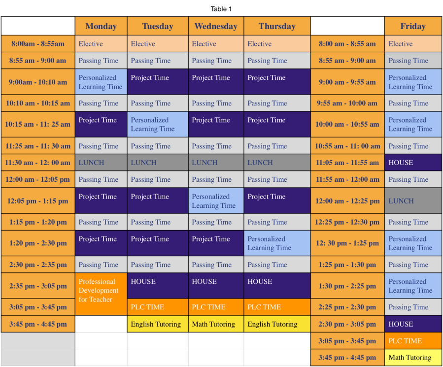 Pathways Daily Class Schedule